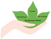 Logoen til Susannas Helse